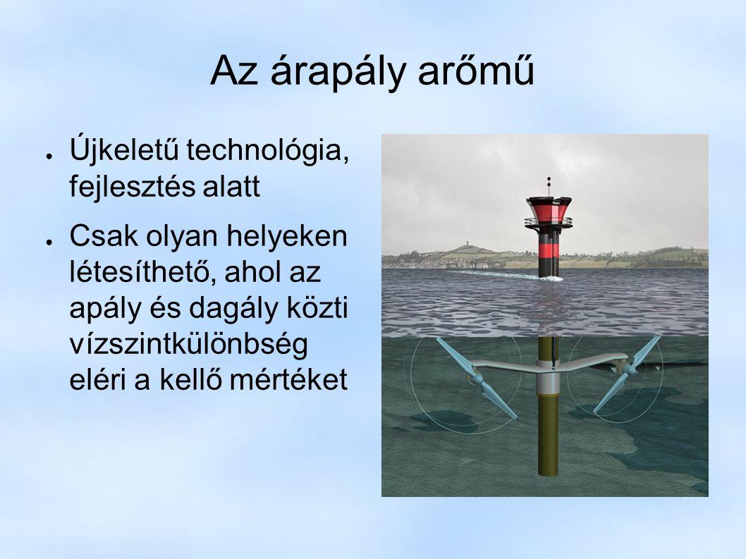 Az árapály arőmű ● Újkeletű technológia, fejlesztés alatt ● Csak olyan helyeken létesíthető, ahol az apály és dagály közti vízszintkülönbség eléri a kellő mértéket