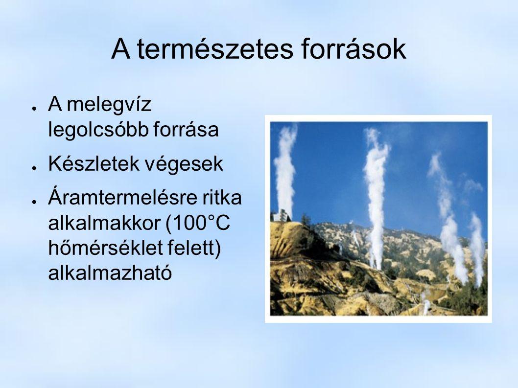 A természetes források ● A melegvíz legolcsóbb forrása ● Készletek végesek ● Áramtermelésre ritka alkalmakkor (100°C hőmérséklet felett) alkalmazható