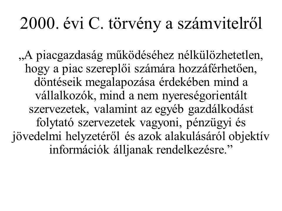 2000. évi C.