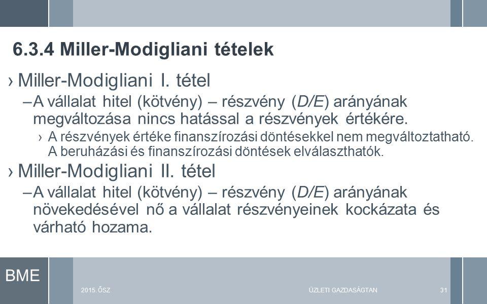 BME 2015. ŐSZÜZLETI GAZDASÁGTAN31 ›Miller-Modigliani I.