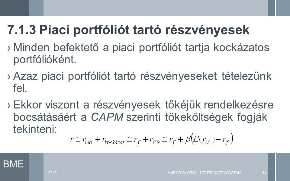 BME 2013ANDOR GYÖRGY: ÜZLETI GAZDASÁGTAN14 ›Minden befektető a piaci portfóliót tartja kockázatos portfólióként. ›Azaz piaci portfóliót tartó részvény