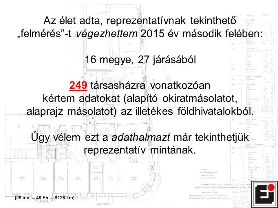 """Az élet adta, reprezentatívnak tekinthető """"felmérés -t végezhettem 2015 év második felében: 16 megye, 27 járásából 249 társasházra vonatkozóan kértem adatokat (alapító okiratmásolatot, alaprajz másolatot) az illetékes földhivatalokból."""