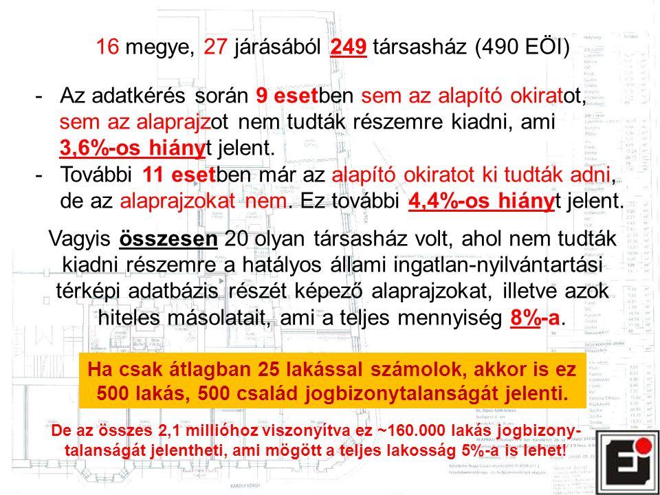 16 megye, 27 járásából 249 társasház (490 EÖI) -Az adatkérés során 9 esetben sem az alapító okiratot, sem az alaprajzot nem tudták részemre kiadni, ami 3,6%-os hiányt jelent.