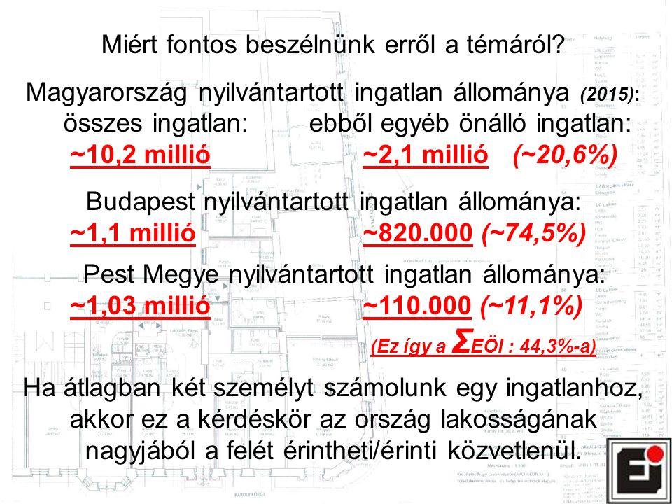 Miért fontos beszélnünk erről a témáról? Magyarország nyilvántartott ingatlan állománya (2015): összes ingatlan: ebből egyéb önálló ingatlan: ~10,2 mi