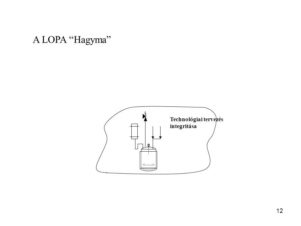 """12 Technológiai tervezés integritása A LOPA """"Hagyma"""""""