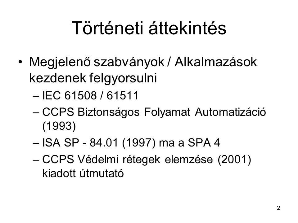 2 Történeti áttekintés Megjelenő szabványok / Alkalmazások kezdenek felgyorsulni –IEC 61508 / 61511 –CCPS Biztonságos Folyamat Automatizáció (1993) –I
