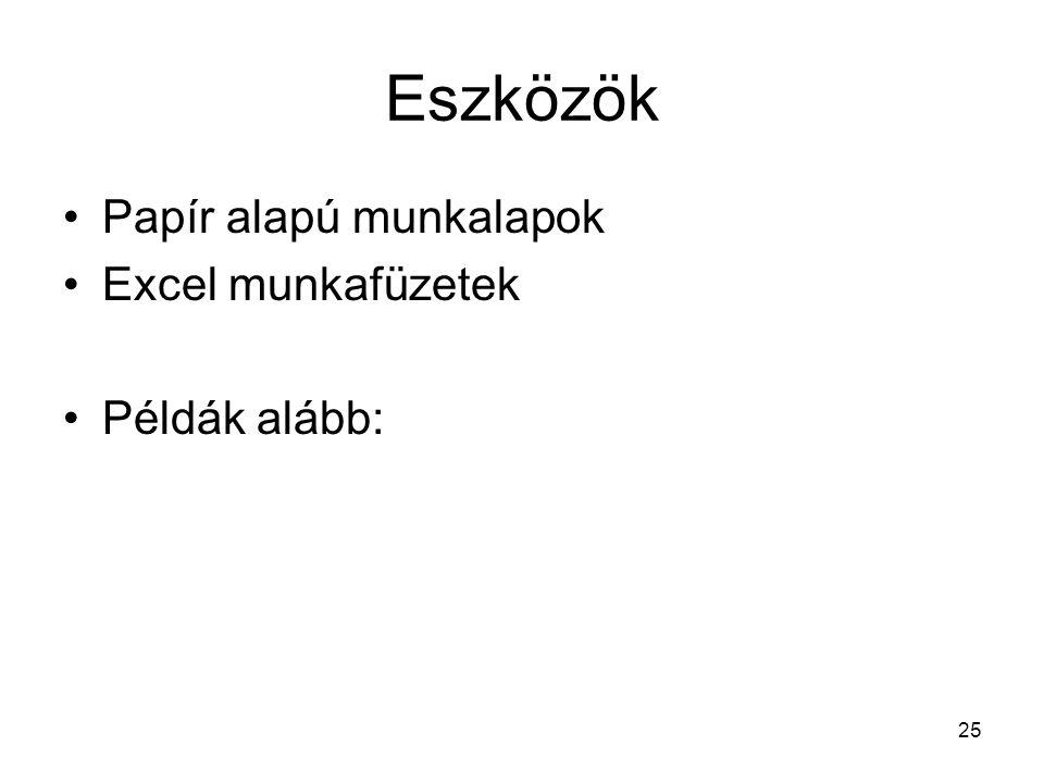 25 Eszközök Papír alapú munkalapok Excel munkafüzetek Példák alább: