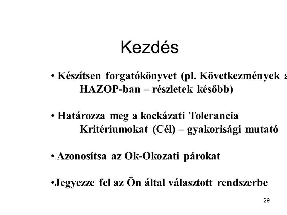 29 Kezdés Készítsen forgatókönyvet (pl. Következmények a HAZOP-ban – részletek később) Határozza meg a kockázati Tolerancia Kritériumokat (Cél) – gyak