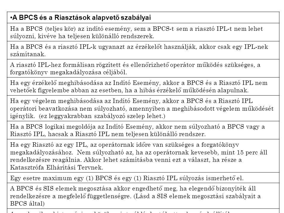 43 A BPCS és a Riasztások alapvető szabályai Ha a BPCS (teljes kör) az indító esemény, sem a BPCS-t sem a riasztó IPL-t nem lehet súlyozni, kivéve ha