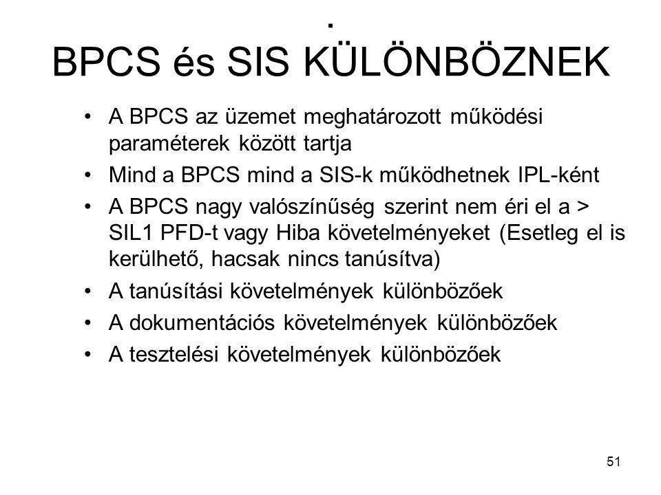 51. BPCS és SIS KÜLÖNBÖZNEK A BPCS az üzemet meghatározott működési paraméterek között tartja Mind a BPCS mind a SIS-k működhetnek IPL-ként A BPCS nag