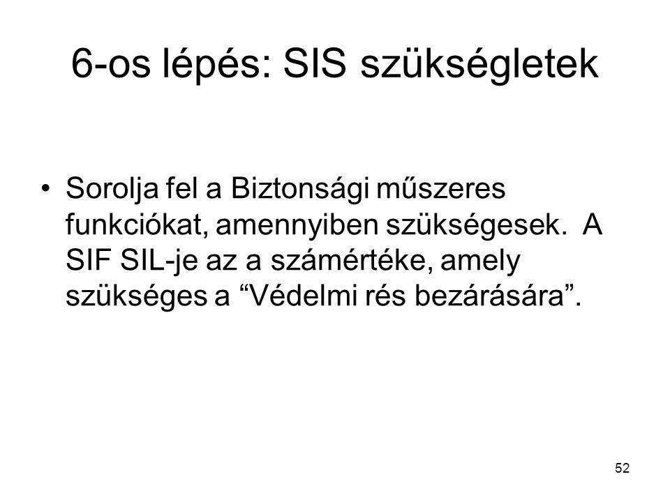 52 6-os lépés: SIS szükségletek Sorolja fel a Biztonsági műszeres funkciókat, amennyiben szükségesek. A SIF SIL-je az a számértéke, amely szükséges a