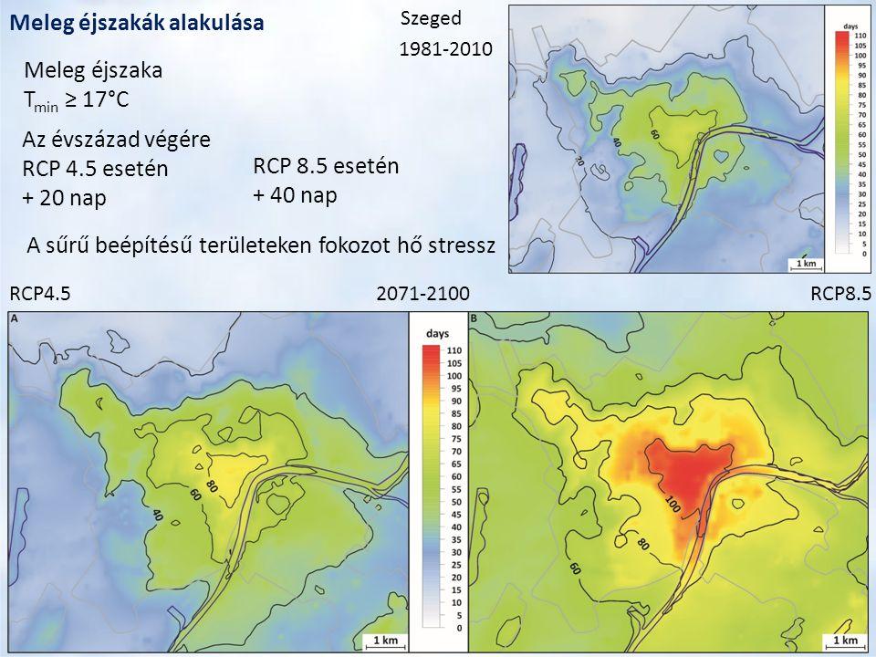 2071-2100RCP4.5RCP8.5 Meleg éjszakák alakulása 1981-2010 Meleg éjszaka T min ≥ 17°C Az évszázad végére RCP 4.5 esetén + 20 nap Szeged RCP 8.5 esetén +