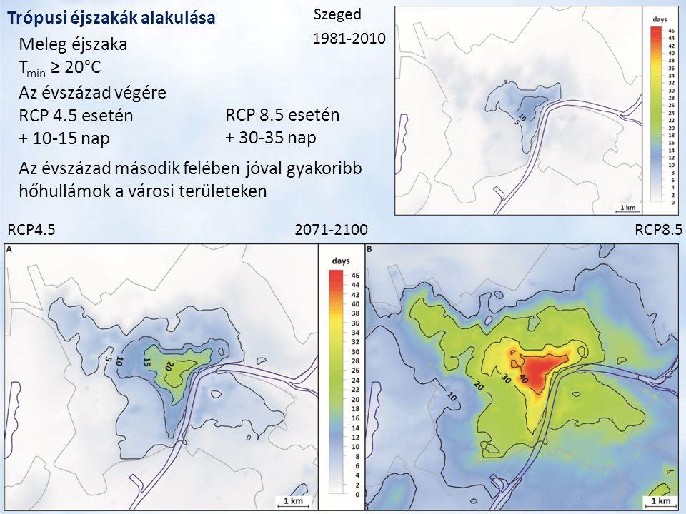 2071-2100RCP4.5RCP8.5 Trópusi éjszakák alakulása 1981-2010 Meleg éjszaka T min ≥ 20°C Szeged Az évszázad végére RCP 4.5 esetén + 10-15 nap RCP 8.5 esetén + 30-35 nap Az évszázad második felében jóval gyakoribb hőhullámok a városi területeken