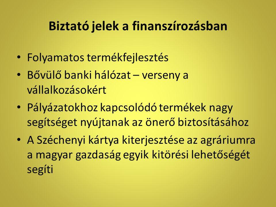 Biztató jelek a finanszírozásban Folyamatos termékfejlesztés Bővülő banki hálózat – verseny a vállalkozásokért Pályázatokhoz kapcsolódó termékek nagy segítséget nyújtanak az önerő biztosításához A Széchenyi kártya kiterjesztése az agráriumra a magyar gazdaság egyik kitörési lehetőségét segíti