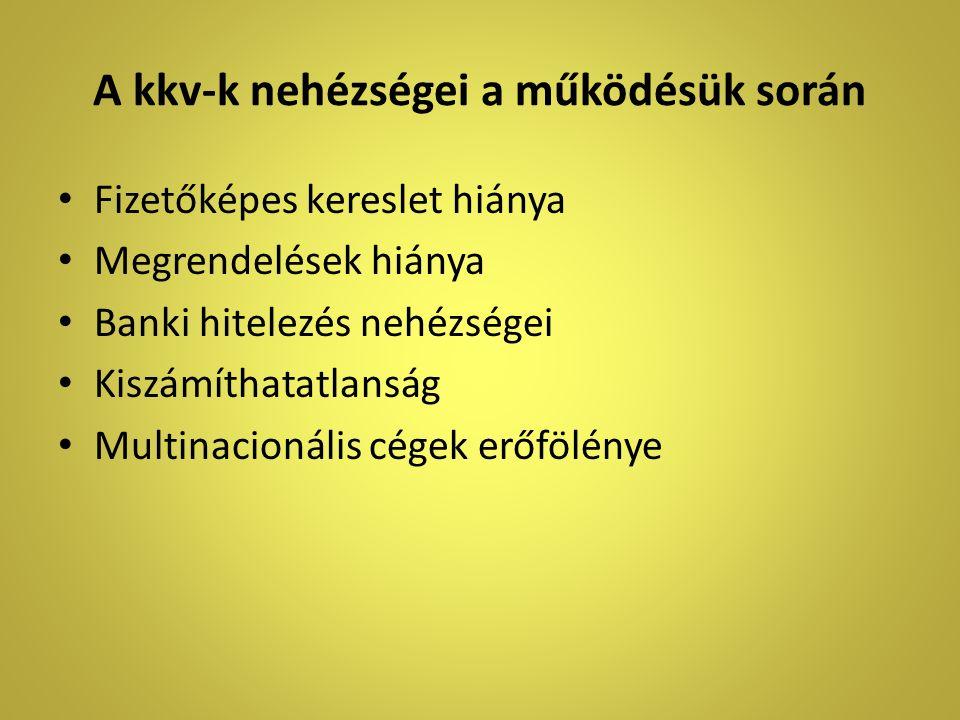 A Széchenyi-kártya számokban Borsod-Abaúj-Zemplén megye (7 %) 15.499 db igénylés (a megyék közül a legtöbb igénylés) Kihelyezés72 Mrd Ft.