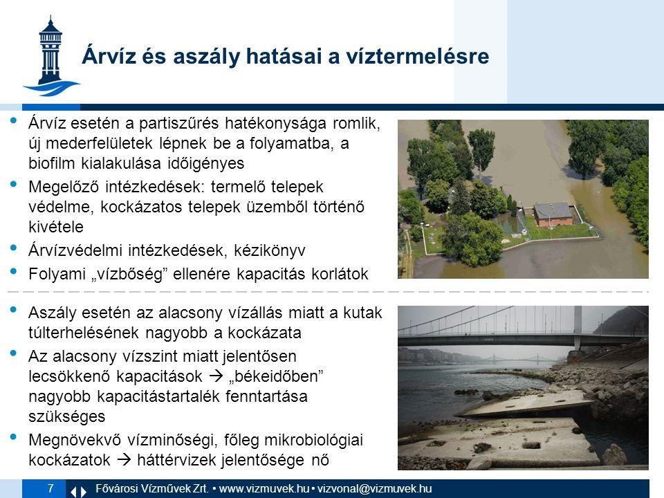 """7 Árvíz esetén a partiszűrés hatékonysága romlik, új mederfelületek lépnek be a folyamatba, a biofilm kialakulása időigényes Megelőző intézkedések: termelő telepek védelme, kockázatos telepek üzemből történő kivétele Árvízvédelmi intézkedések, kézikönyv Folyami """"vízbőség ellenére kapacitás korlátok Árvíz és aszály hatásai a víztermelésre Fővárosi Vízművek Zrt."""