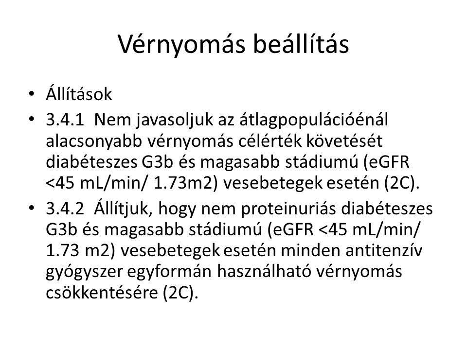 Vérnyomás beállítás Állítások 3.4.1 Nem javasoljuk az átlagpopulációénál alacsonyabb vérnyomás célérték követését diabéteszes G3b és magasabb stádiumú (eGFR <45 mL/min/ 1.73m2) vesebetegek esetén (2C).
