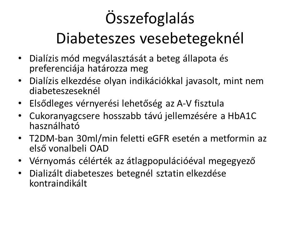Összefoglalás Diabeteszes vesebetegeknél Dialízis mód megválasztását a beteg állapota és preferenciája határozza meg Dialízis elkezdése olyan indikációkkal javasolt, mint nem diabeteszeseknél Elsődleges vérnyerési lehetőség az A-V fisztula Cukoranyagcsere hosszabb távú jellemzésére a HbA1C használható T2DM-ban 30ml/min feletti eGFR esetén a metformin az első vonalbeli OAD Vérnyomás célérték az átlagpopulációéval megegyező Dializált diabeteszes betegnél sztatin elkezdése kontraindikált