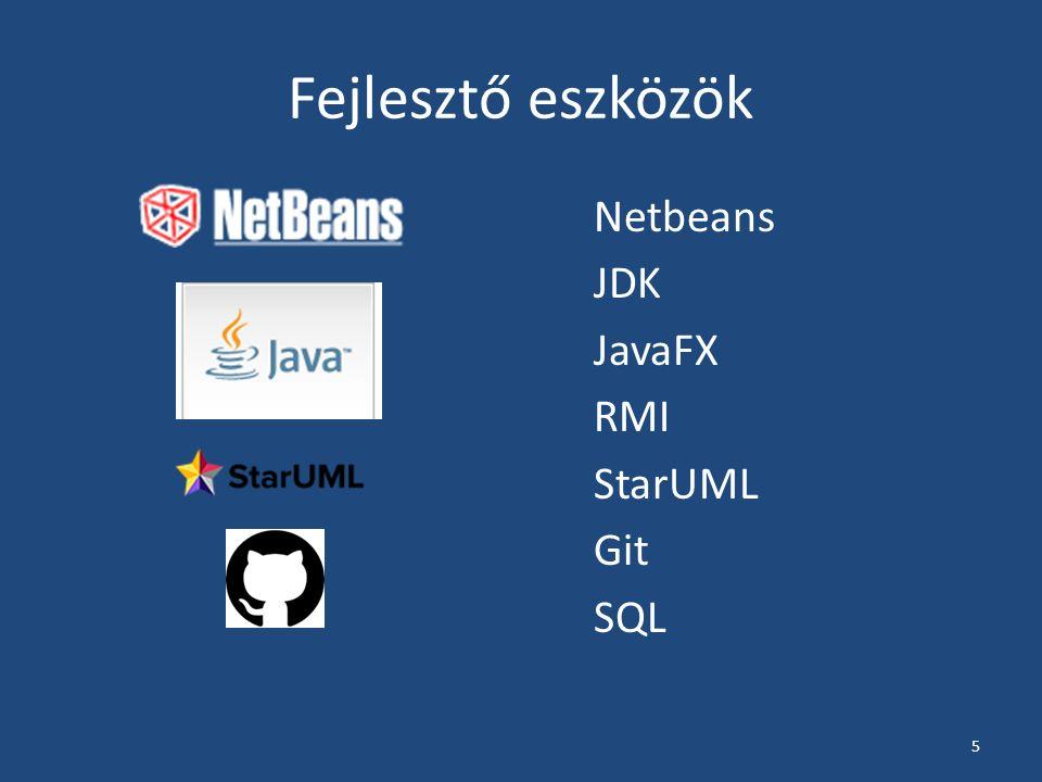 Fejlesztő eszközök Netbeans JDK JavaFX RMI StarUML Git SQL 5