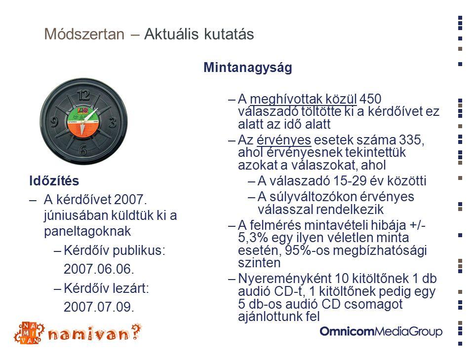 Módszertan – Aktuális kutatás Időzítés –A kérdőívet 2007.
