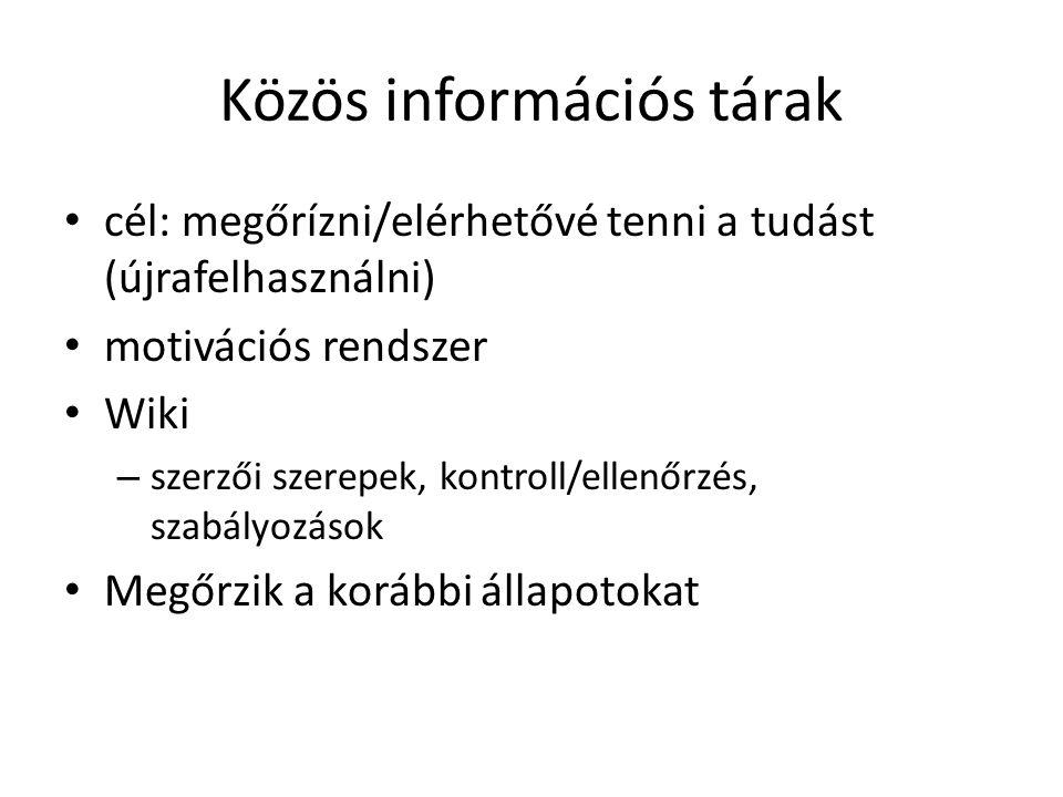 Közös információs tárak cél: megőrízni/elérhetővé tenni a tudást (újrafelhasználni) motivációs rendszer Wiki – szerzői szerepek, kontroll/ellenőrzés, szabályozások Megőrzik a korábbi állapotokat