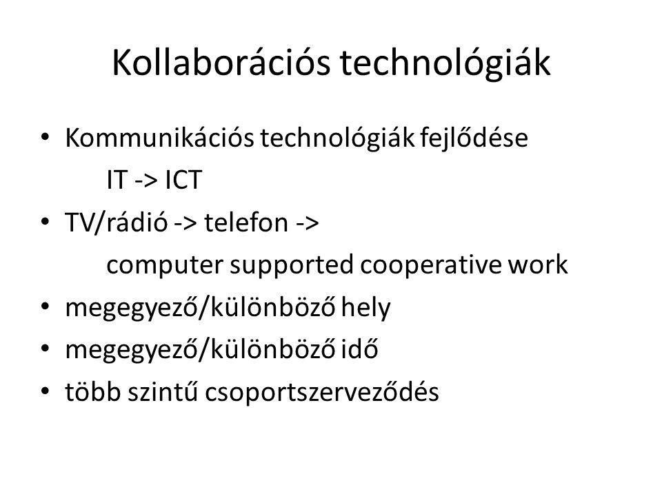 Kollaborációs technológiák Kommunikációs technológiák fejlődése IT -> ICT TV/rádió -> telefon -> computer supported cooperative work megegyező/különböző hely megegyező/különböző idő több szintű csoportszerveződés