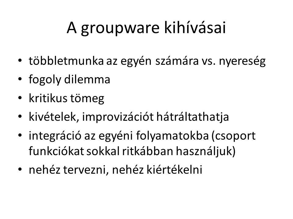 A groupware kihívásai többletmunka az egyén számára vs.