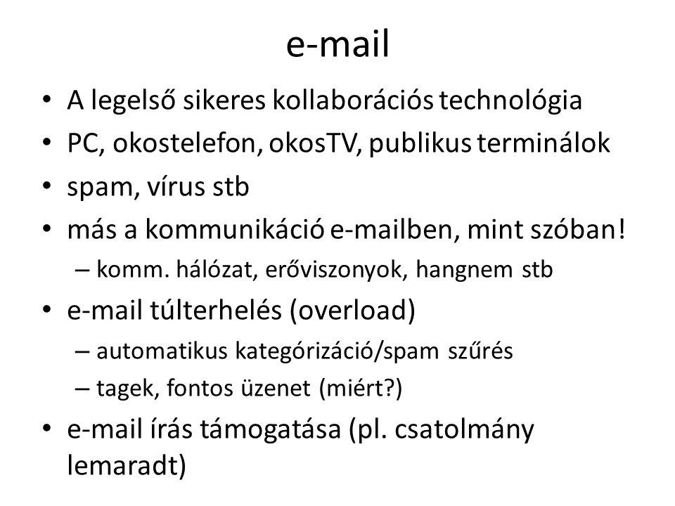 e-mail A legelső sikeres kollaborációs technológia PC, okostelefon, okosTV, publikus terminálok spam, vírus stb más a kommunikáció e-mailben, mint szóban.