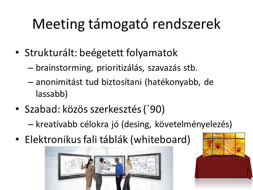 Meeting támogató rendszerek Strukturált: beégetett folyamatok – brainstorming, prioritizálás, szavazás stb.