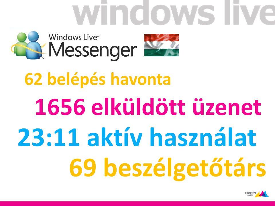 62 belépés havonta 1656 elküldött üzenet 23:11 aktív használat 69 beszélgetőtárs