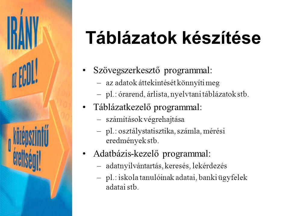 Táblázatok készítése Szövegszerkesztő programmal: –az adatok áttekintését könnyíti meg –pl.: órarend, árlista, nyelvtani táblázatok stb. Táblázatkezel