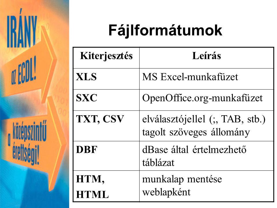 Fájlformátumok KiterjesztésLeírás XLSMS Excel-munkafüzet SXCOpenOffice.org-munkafüzet TXT, CSVelválasztójellel (;, TAB, stb.) tagolt szöveges állomány