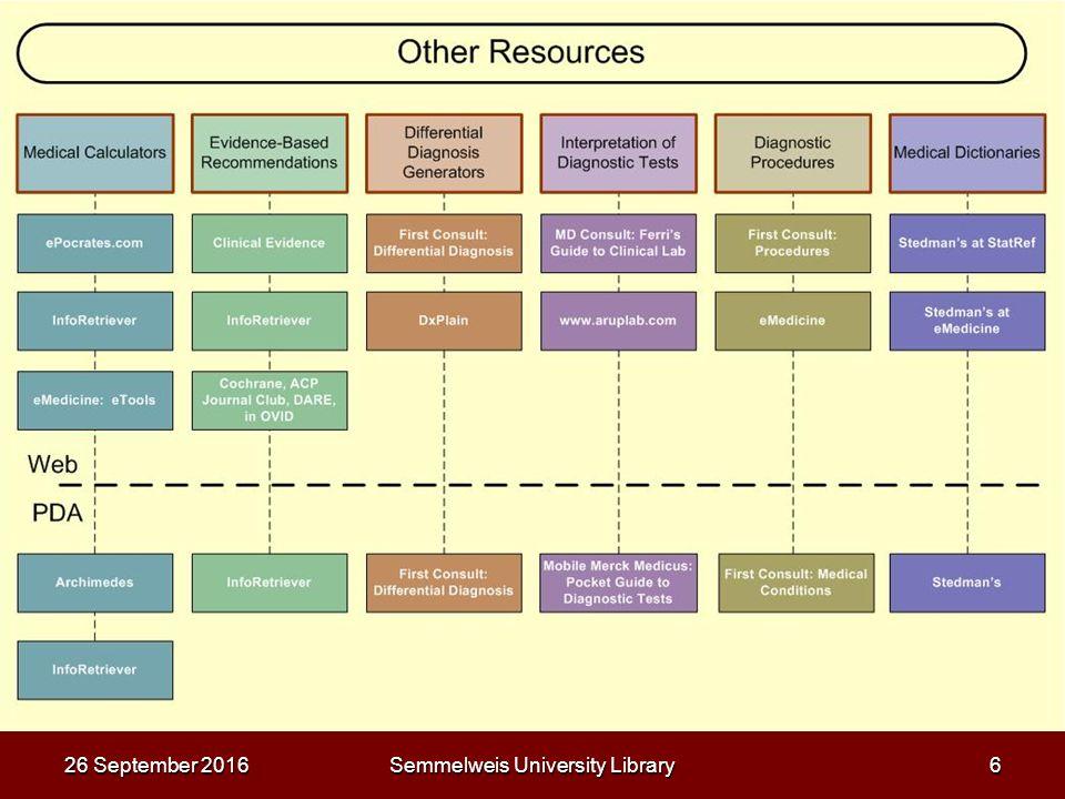 Nancy Clark Recommendations Florida Sate University Library Semmelweis University Library526 September 201626 September 201626 September 2016
