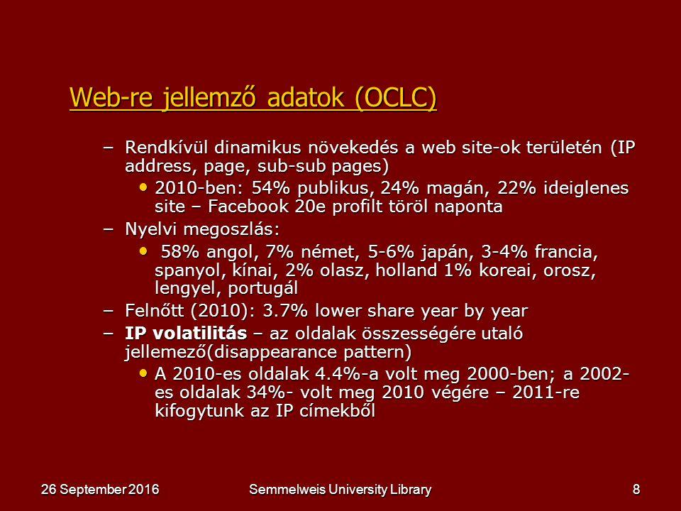 Semmelweis University Library8 Web-re jellemző adatok (OCLC) Web-re jellemző adatok (OCLC) – Rendkívül dinamikus növekedés a web site-ok területén (IP address, page, sub-sub pages) 2010-ben: 54% publikus, 24% magán, 22% ideiglenes site – Facebook 20e profilt töröl naponta 2010-ben: 54% publikus, 24% magán, 22% ideiglenes site – Facebook 20e profilt töröl naponta – Nyelvi megoszlás: 58% angol, 7% német, 5-6% japán, 3-4% francia, spanyol, kínai, 2% olasz, holland 1% koreai, orosz, lengyel, portugál 58% angol, 7% német, 5-6% japán, 3-4% francia, spanyol, kínai, 2% olasz, holland 1% koreai, orosz, lengyel, portugál – Felnőtt (2010): 3.7% lower share year by year – IP volatilitás – az oldalak összességére utaló jellemező(disappearance pattern) A 2010-es oldalak 4.4%-a volt meg 2000-ben; a 2002- es oldalak 34%- volt meg 2010 végére – 2011-re kifogytunk az IP címekből A 2010-es oldalak 4.4%-a volt meg 2000-ben; a 2002- es oldalak 34%- volt meg 2010 végére – 2011-re kifogytunk az IP címekből 26 September 201626 September 201626 September 2016