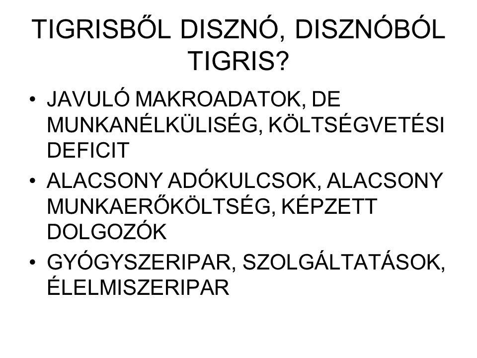 TIGRISBŐL DISZNÓ, DISZNÓBÓL TIGRIS.