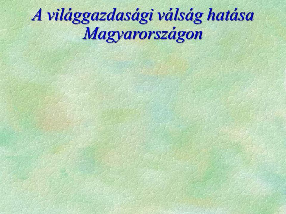 A világgazdasági válság hatása Magyarországon