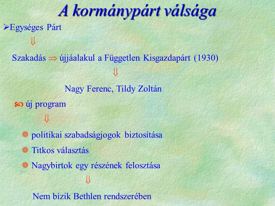 A kormánypárt válsága  Egységes Párt  Szakadás  újjáalakul a Független Kisgazdapárt (1930)  Nagy Ferenc, Tildy Zoltán  új program   politikai s