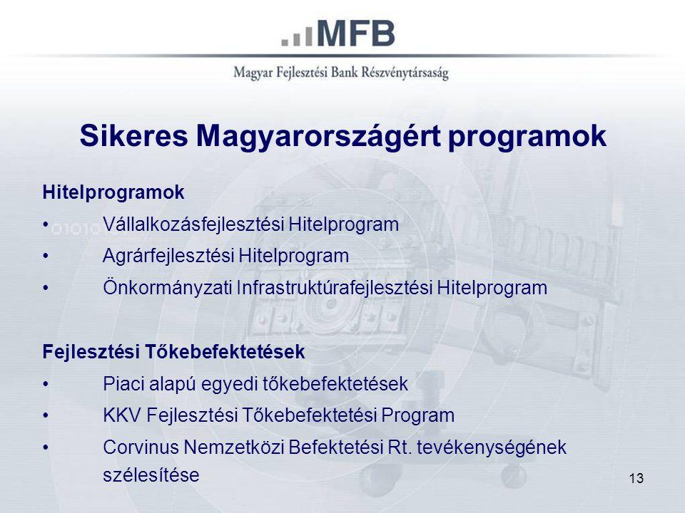 13 Sikeres Magyarországért programok Hitelprogramok Vállalkozásfejlesztési Hitelprogram Agrárfejlesztési Hitelprogram Önkormányzati Infrastruktúrafejl