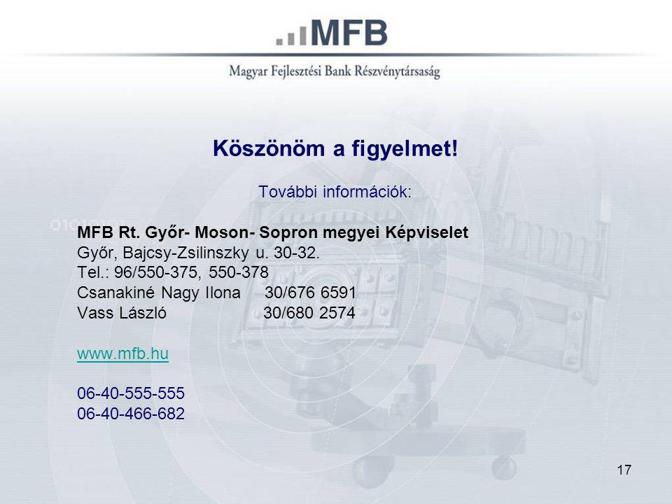 17 Köszönöm a figyelmet! További információk: MFB Rt. Győr- Moson- Sopron megyei Képviselet Győr, Bajcsy-Zsilinszky u. 30-32. Tel.: 96/550-375, 550-37