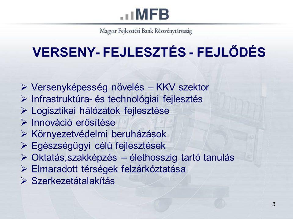 3 VERSENY- FEJLESZTÉS - FEJLŐDÉS  Versenyképesség növelés – KKV szektor  Infrastruktúra- és technológiai fejlesztés  Logisztikai hálózatok fejleszt