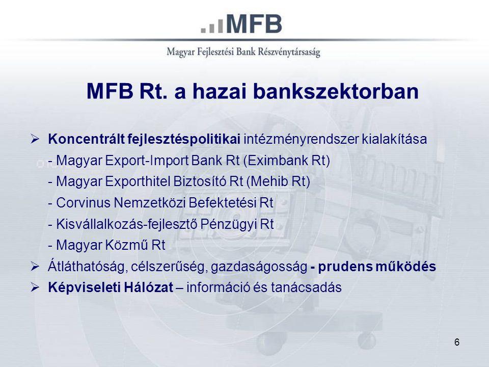 6 MFB Rt. a hazai bankszektorban  Koncentrált fejlesztéspolitikai intézményrendszer kialakítása - Magyar Export-Import Bank Rt (Eximbank Rt) - Magyar