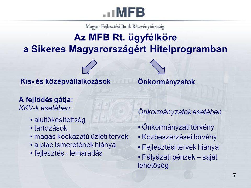 7 Az MFB Rt. ügyfélköre a Sikeres Magyarországért Hitelprogramban Kis- és középvállalkozások A fejlődés gátja: KKV-k esetében: alultőkésítettség tarto