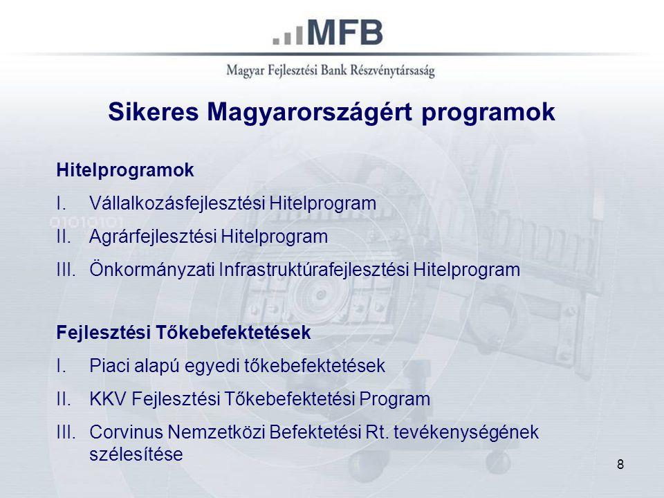 8 Sikeres Magyarországért programok Hitelprogramok I.Vállalkozásfejlesztési Hitelprogram II.Agrárfejlesztési Hitelprogram III.Önkormányzati Infrastruk