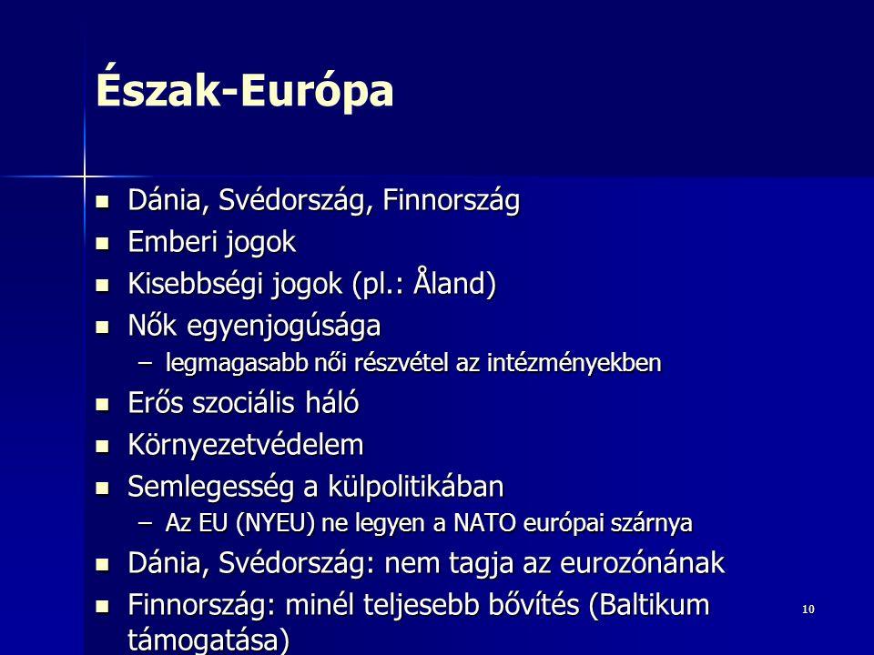 10 Észak-Európa Dánia, Svédország, Finnország Dánia, Svédország, Finnország Emberi jogok Emberi jogok Kisebbségi jogok (pl.: Åland) Kisebbségi jogok (pl.: Åland) Nők egyenjogúsága Nők egyenjogúsága –legmagasabb női részvétel az intézményekben Erős szociális háló Erős szociális háló Környezetvédelem Környezetvédelem Semlegesség a külpolitikában Semlegesség a külpolitikában –Az EU (NYEU) ne legyen a NATO európai szárnya Dánia, Svédország: nem tagja az eurozónának Dánia, Svédország: nem tagja az eurozónának Finnország: minél teljesebb bővítés (Baltikum támogatása) Finnország: minél teljesebb bővítés (Baltikum támogatása)