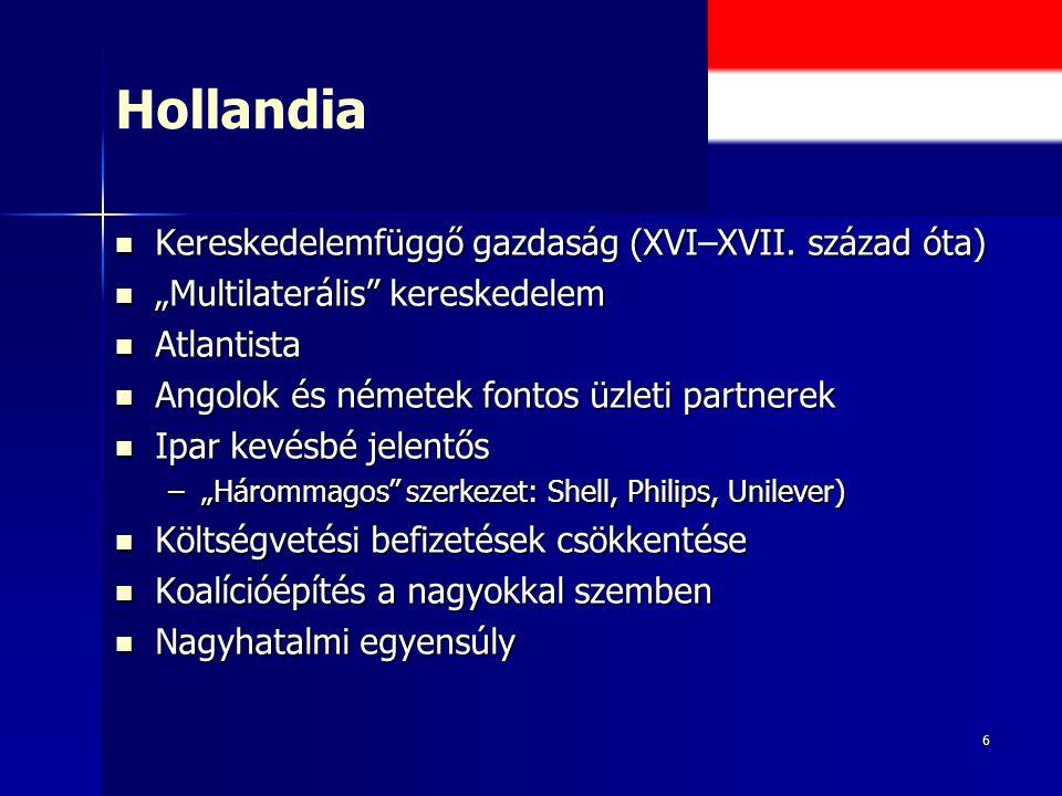 6 Hollandia Kereskedelemfüggő gazdaság (XVI–XVII. század óta) Kereskedelemfüggő gazdaság (XVI–XVII.