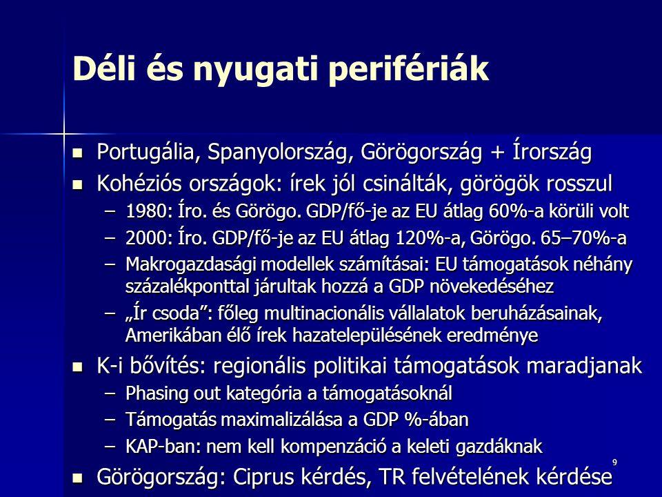 9 Déli és nyugati perifériák Portugália, Spanyolország, Görögország + Írország Portugália, Spanyolország, Görögország + Írország Kohéziós országok: írek jól csinálták, görögök rosszul Kohéziós országok: írek jól csinálták, görögök rosszul –1980: Íro.