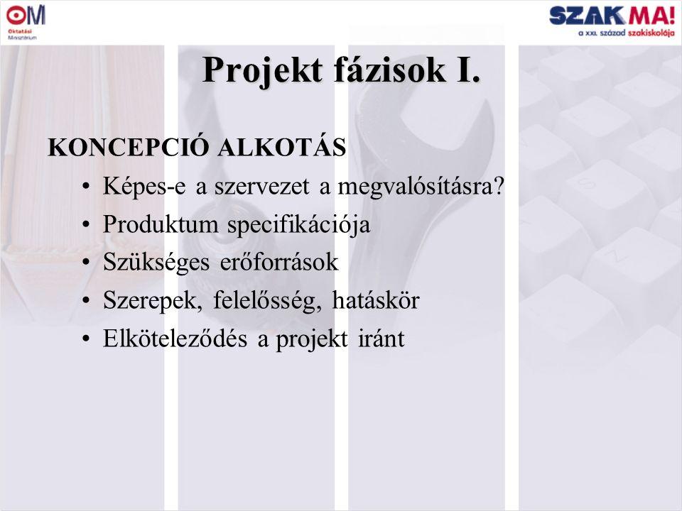 6 SZÖM I. bevezetés tervezése Ütemterv készítése a SZÖM I.