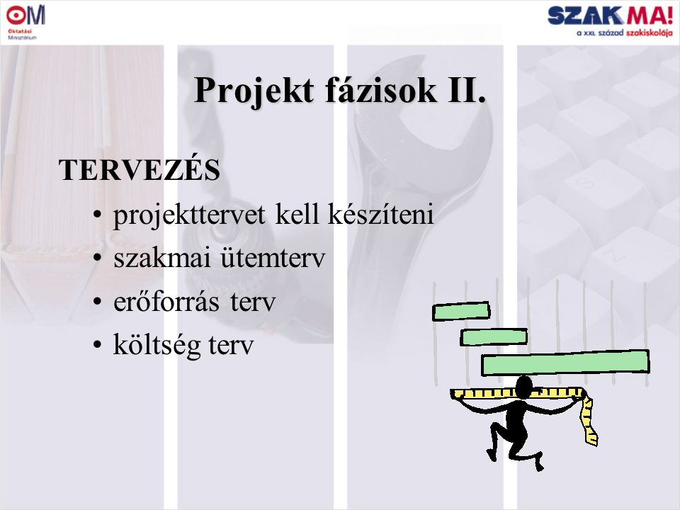7 Projekt fázisok I.KONCEPCIÓ ALKOTÁS Képes-e a szervezet a megvalósításra.