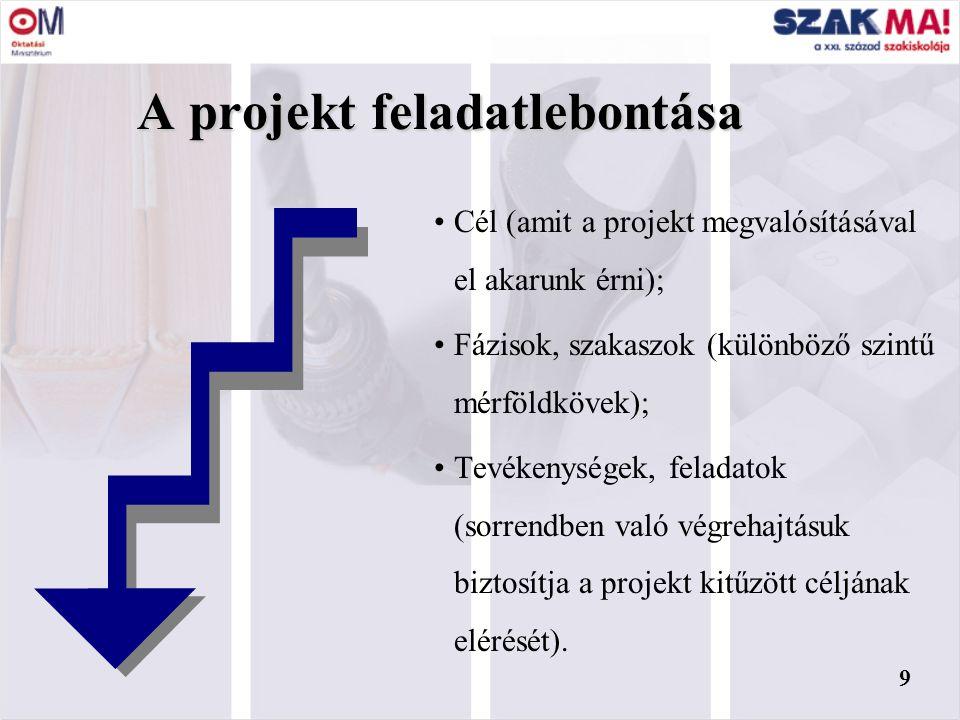 8 Projekt fázisok II.