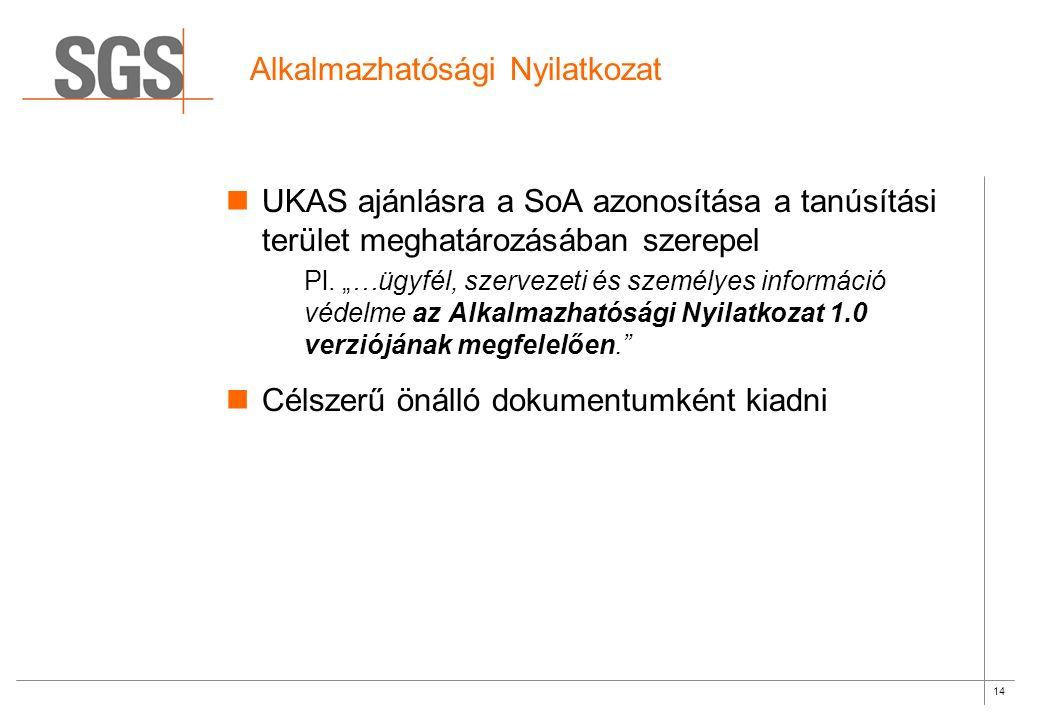 14 Alkalmazhatósági Nyilatkozat UKAS ajánlásra a SoA azonosítása a tanúsítási terület meghatározásában szerepel  Pl.